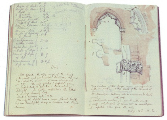 One of Ruskin's pocket notebooks; this is Casa Loredan again.
